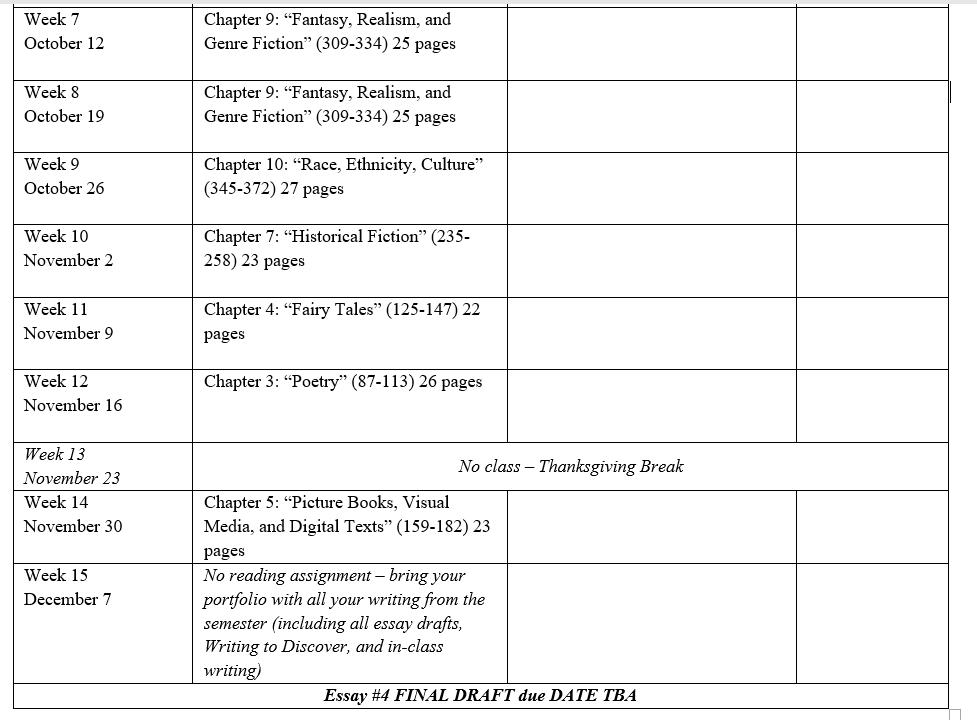 syllabus topics 2